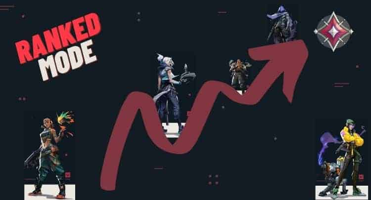 How Valorant Ranked Mode Works (Quick-Guide)